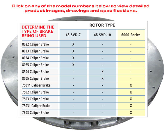 Determine the Typ;pe of Brake being used: 8003, 8005, 8022, 8024, 8504 or 7503 caliper brake. You will need either a 48 SVD-7, 48 SVD-10 or 6560 rotor.